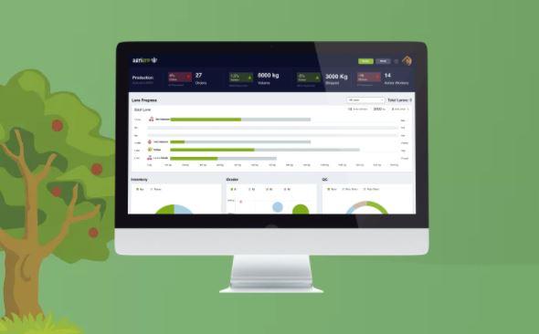 crop planning software